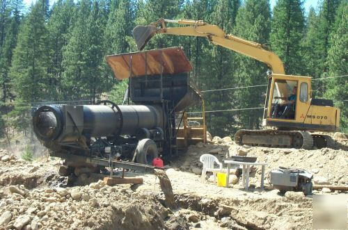 Gold Mine Equipment | Gold Prospecting Equipment and ...