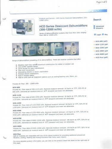 Cargocaire desiccant dehumidifier hcd 600 cfm munters for Toshiba electric motor data sheets